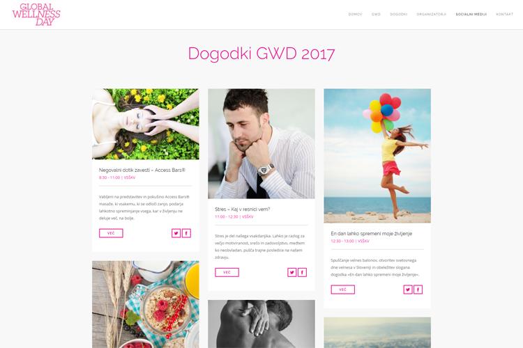 www.gwd.si